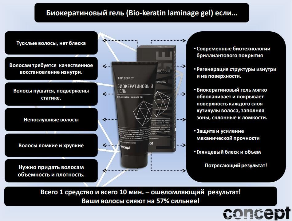 Биокератиновый гель (Bio-keratin laminage gel) Top Secret Concept